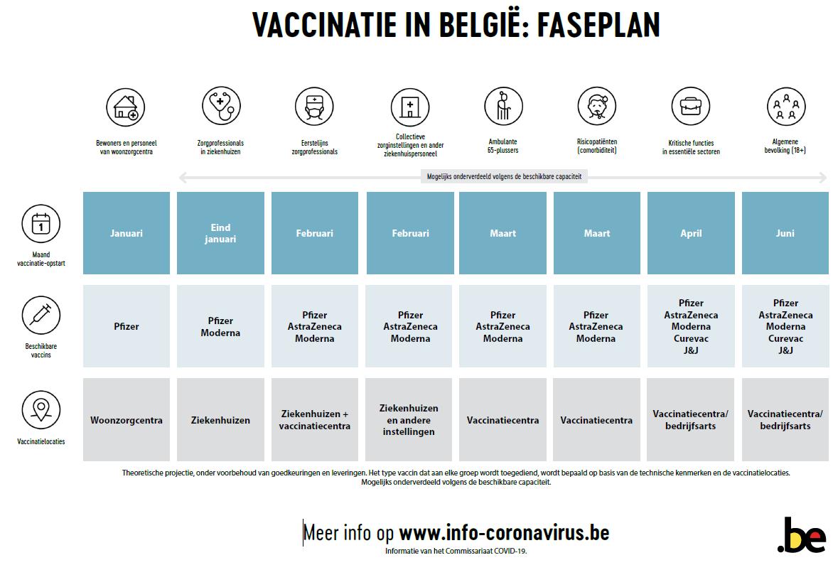 Vaccinatieplan